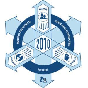 Facebook Insignia